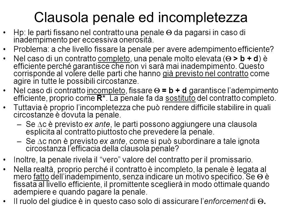 Clausola penale ed incompletezza