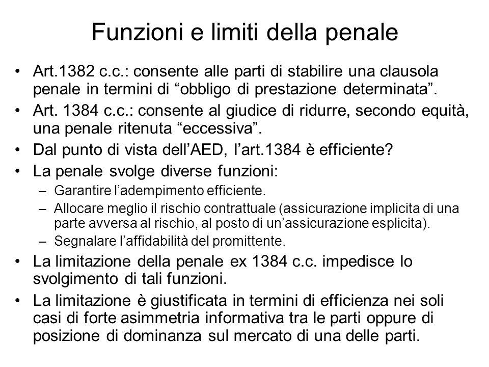 Funzioni e limiti della penale