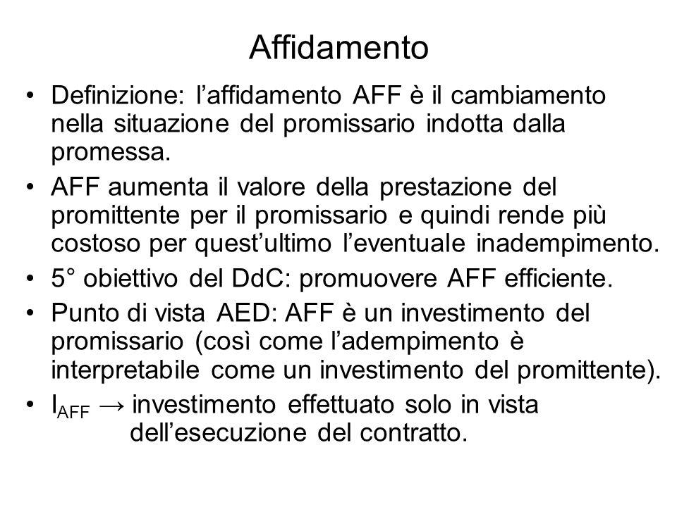 Affidamento Definizione: l'affidamento AFF è il cambiamento nella situazione del promissario indotta dalla promessa.