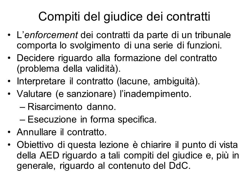 Compiti del giudice dei contratti