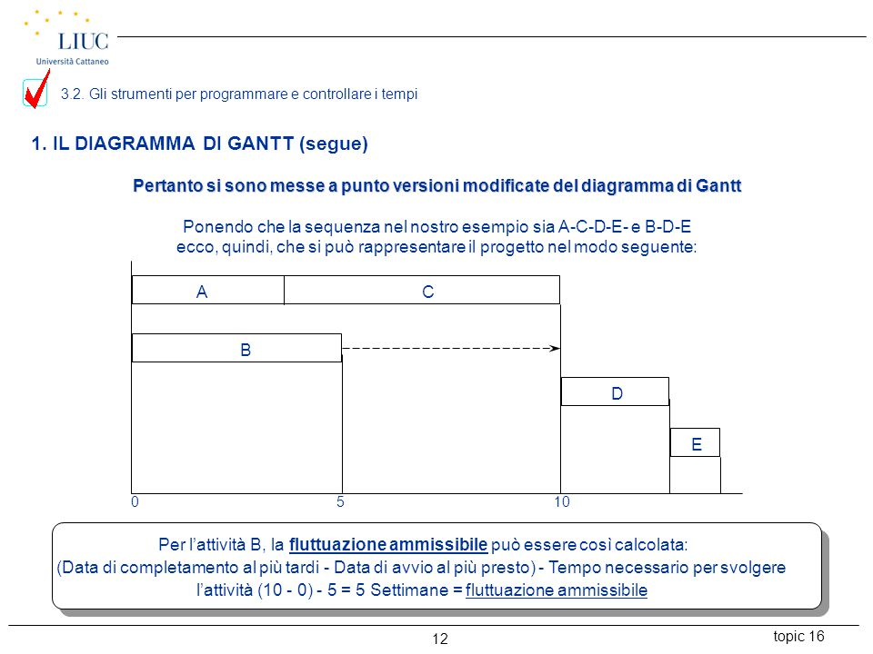 1. IL DIAGRAMMA DI GANTT (segue)