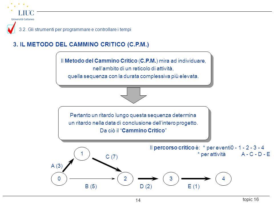 3. IL METODO DEL CAMMINO CRITICO (C.P.M.)