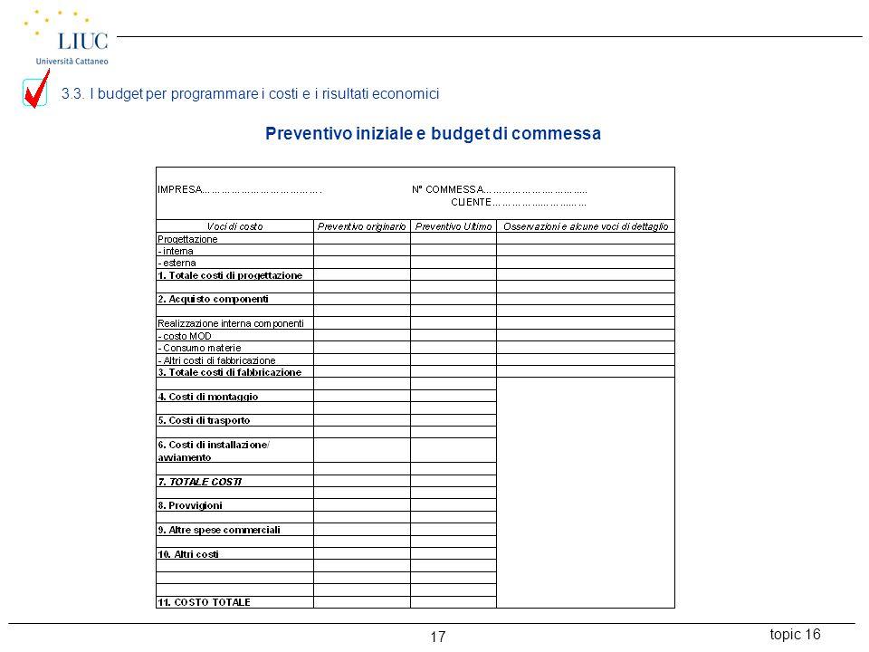 Preventivo iniziale e budget di commessa