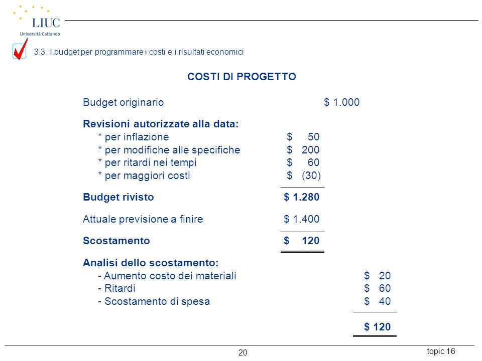 3.3. I budget per programmare i costi e i risultati economici