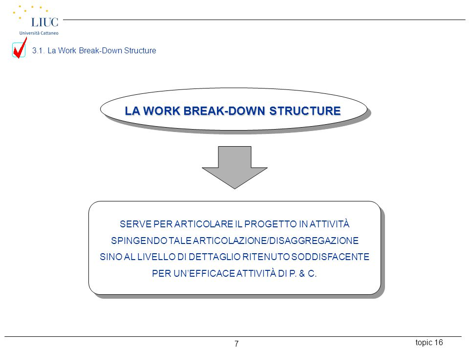 LA WORK BREAK-DOWN STRUCTURE