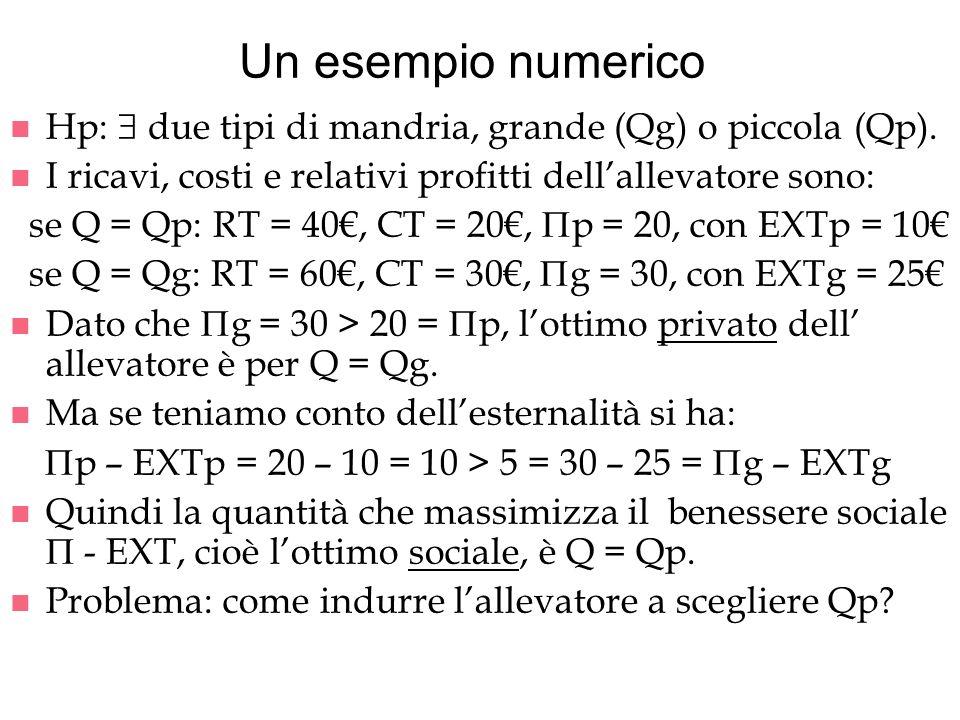 Un esempio numericoHp:  due tipi di mandria, grande (Qg) o piccola (Qp). I ricavi, costi e relativi profitti dell'allevatore sono: