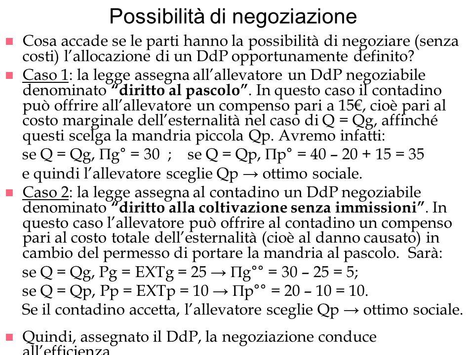Possibilità di negoziazione