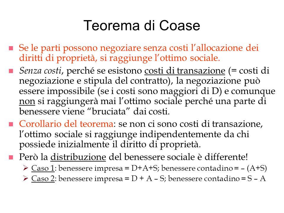 Teorema di Coase Se le parti possono negoziare senza costi l'allocazione dei diritti di proprietà, si raggiunge l'ottimo sociale.