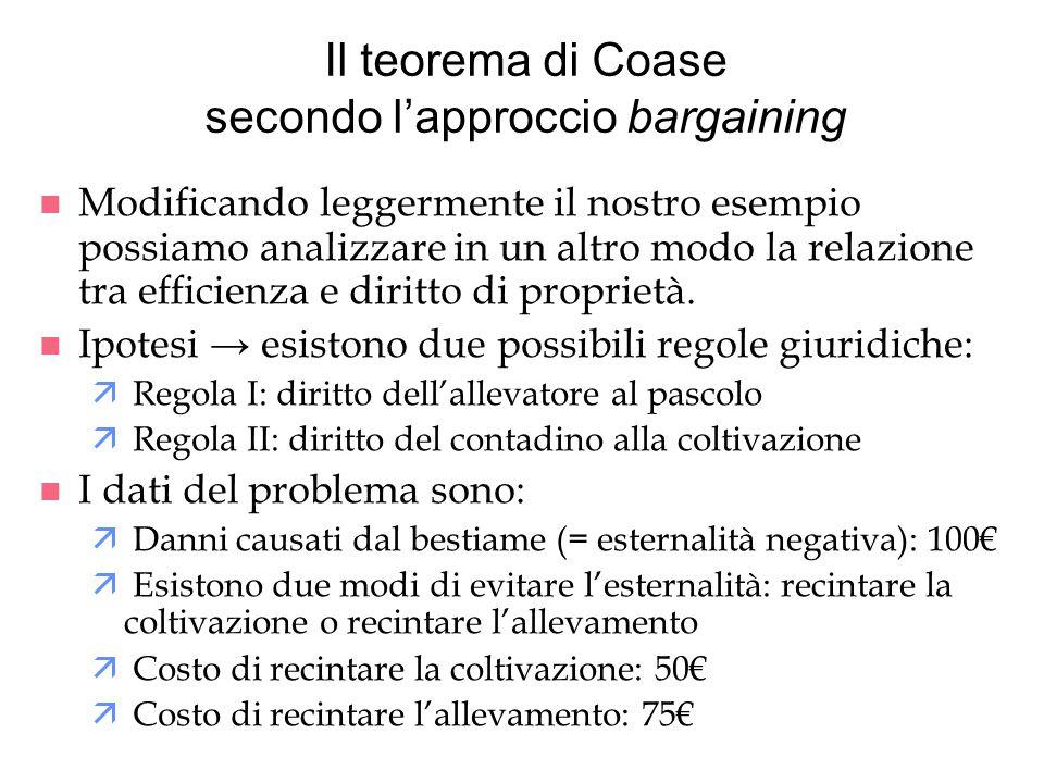 Il teorema di Coase secondo l'approccio bargaining