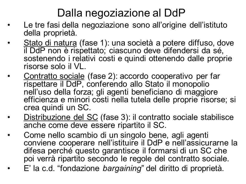 Dalla negoziazione al DdP