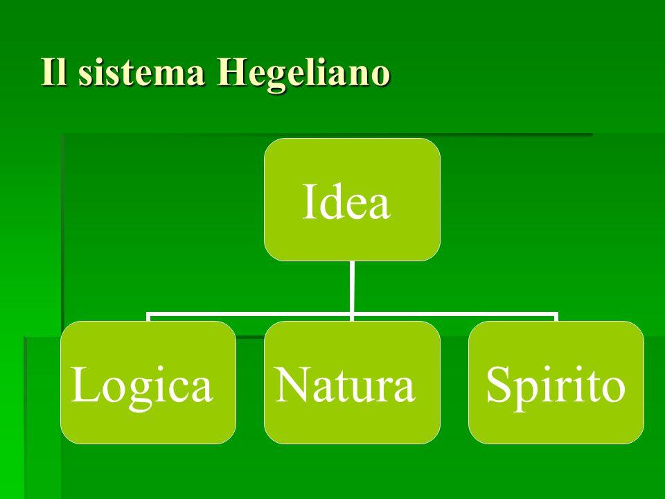 Il sistema Hegeliano