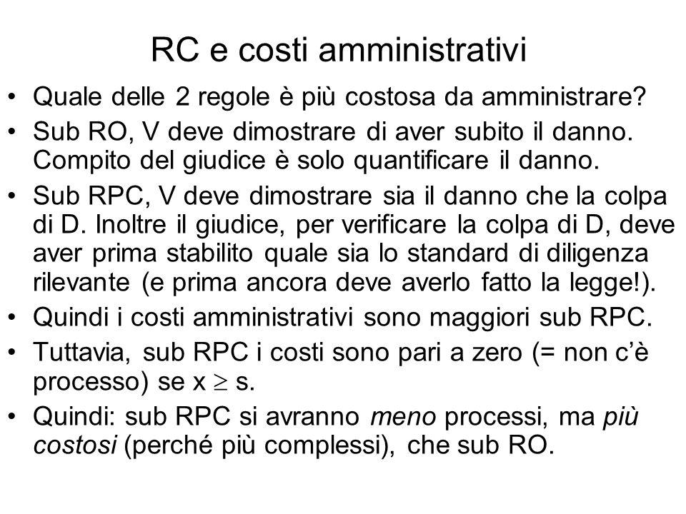 RC e costi amministrativi