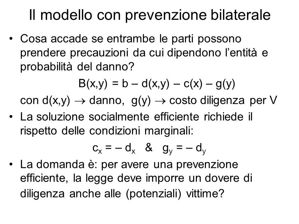 Il modello con prevenzione bilaterale