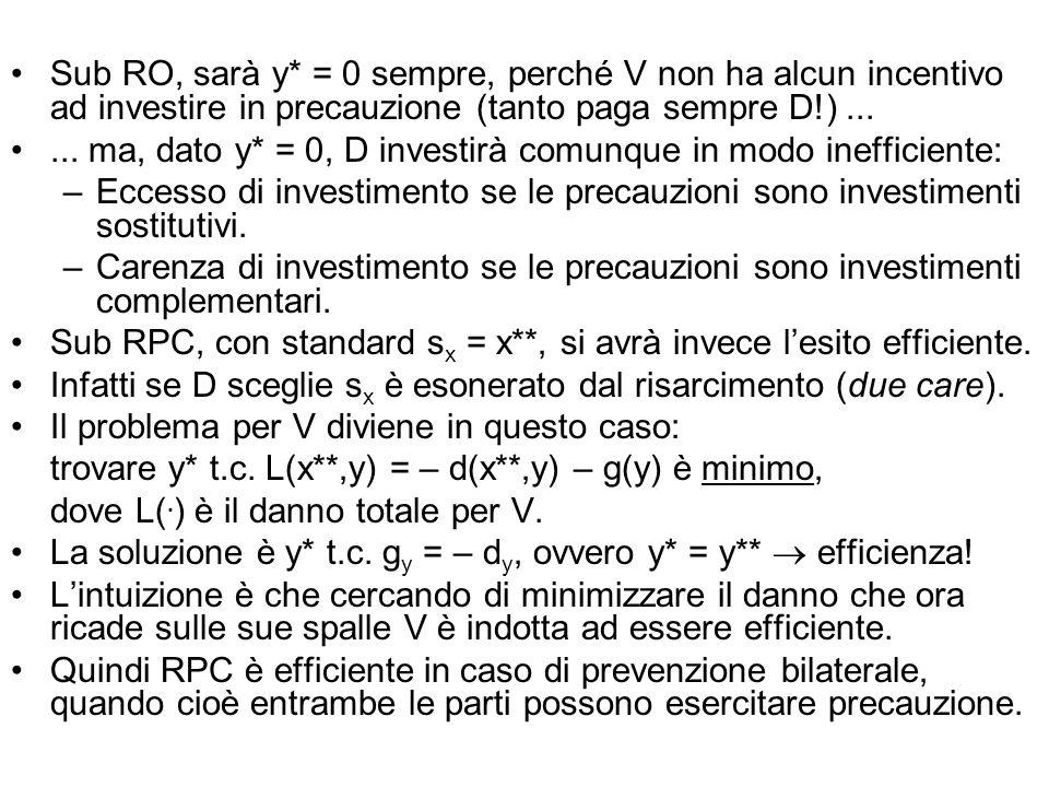Sub RO, sarà y* = 0 sempre, perché V non ha alcun incentivo ad investire in precauzione (tanto paga sempre D!) ...