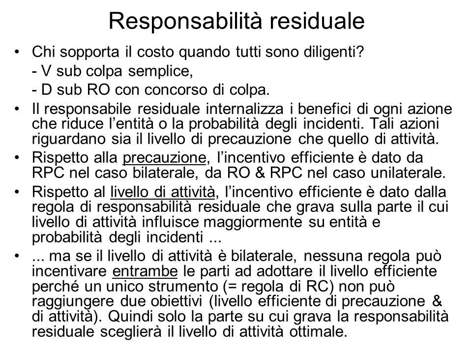 Responsabilità residuale