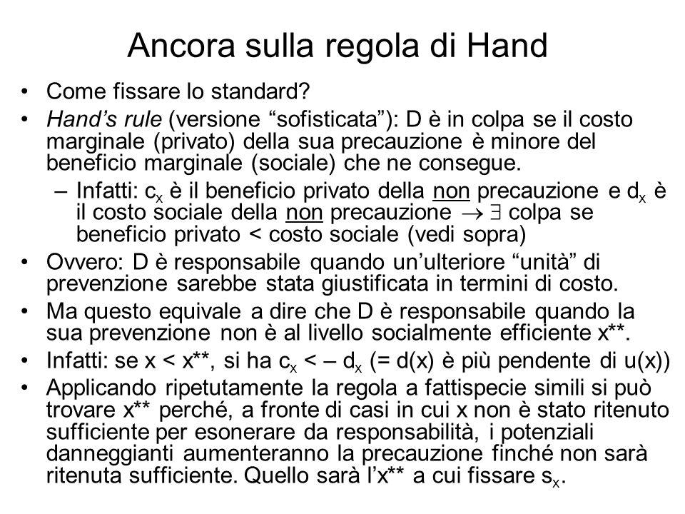 Ancora sulla regola di Hand