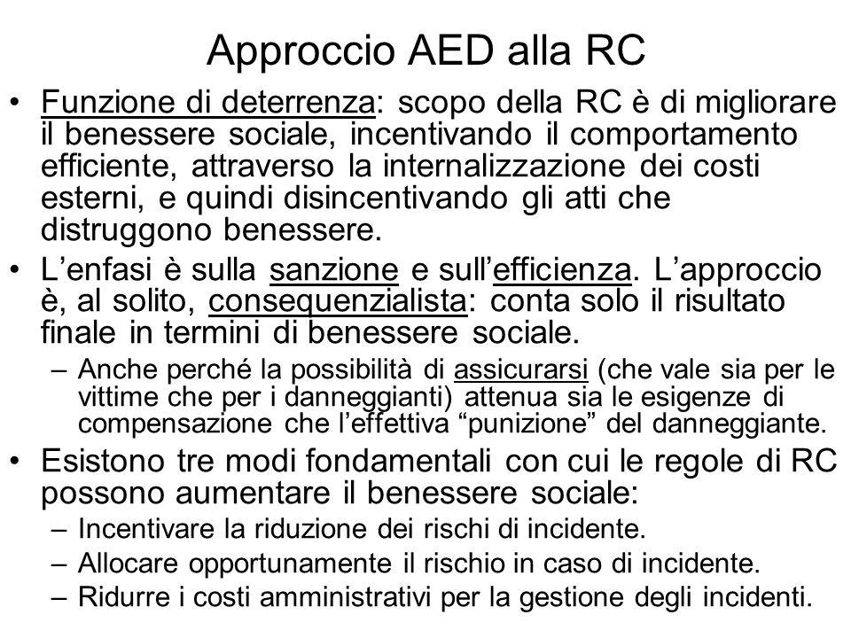 Approccio AED alla RC