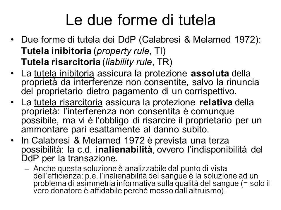 Le due forme di tutela Due forme di tutela dei DdP (Calabresi & Melamed 1972): Tutela inibitoria (property rule, TI)