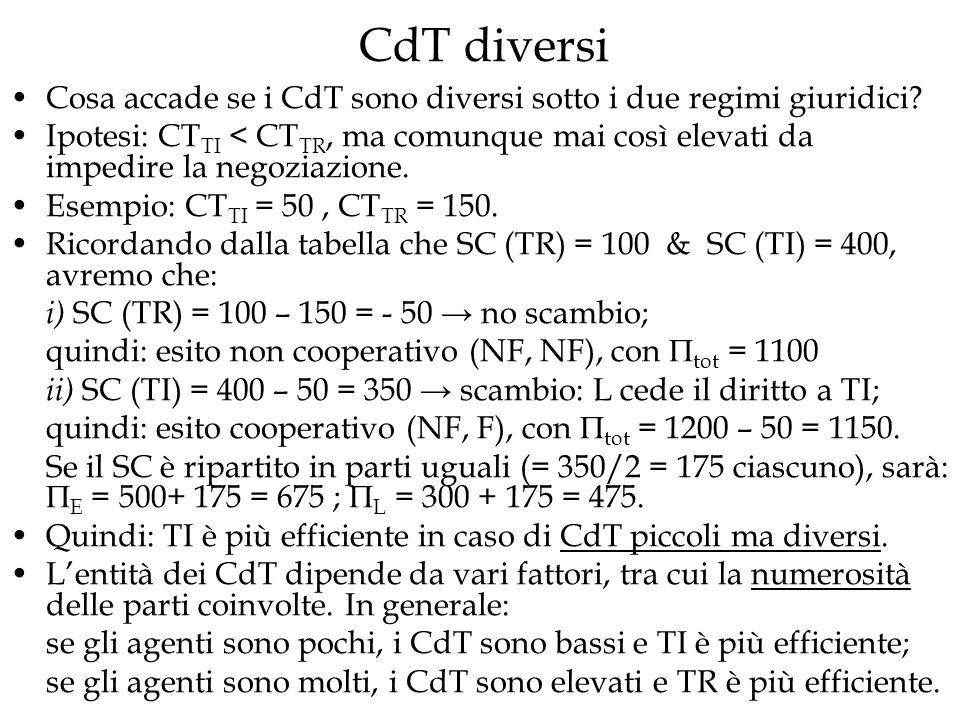 CdT diversi Cosa accade se i CdT sono diversi sotto i due regimi giuridici