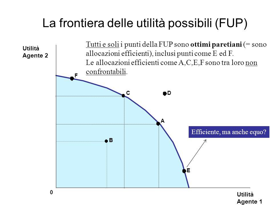 La frontiera delle utilità possibili (FUP)