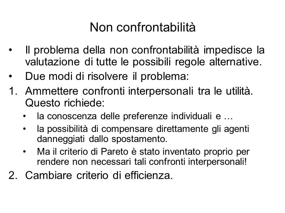 Non confrontabilità Il problema della non confrontabilità impedisce la valutazione di tutte le possibili regole alternative.