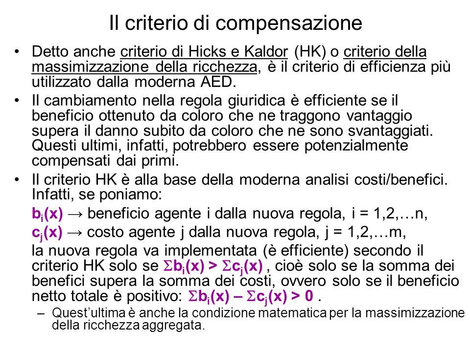 Il criterio di compensazione
