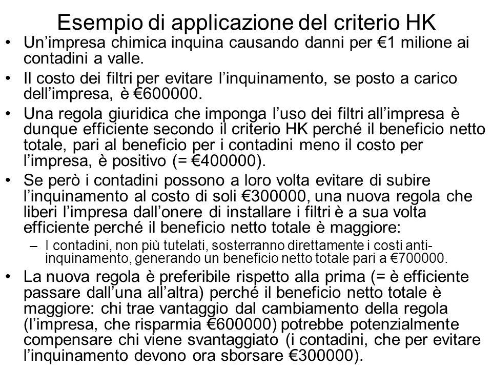 Esempio di applicazione del criterio HK