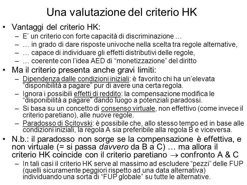 Una valutazione del criterio HK