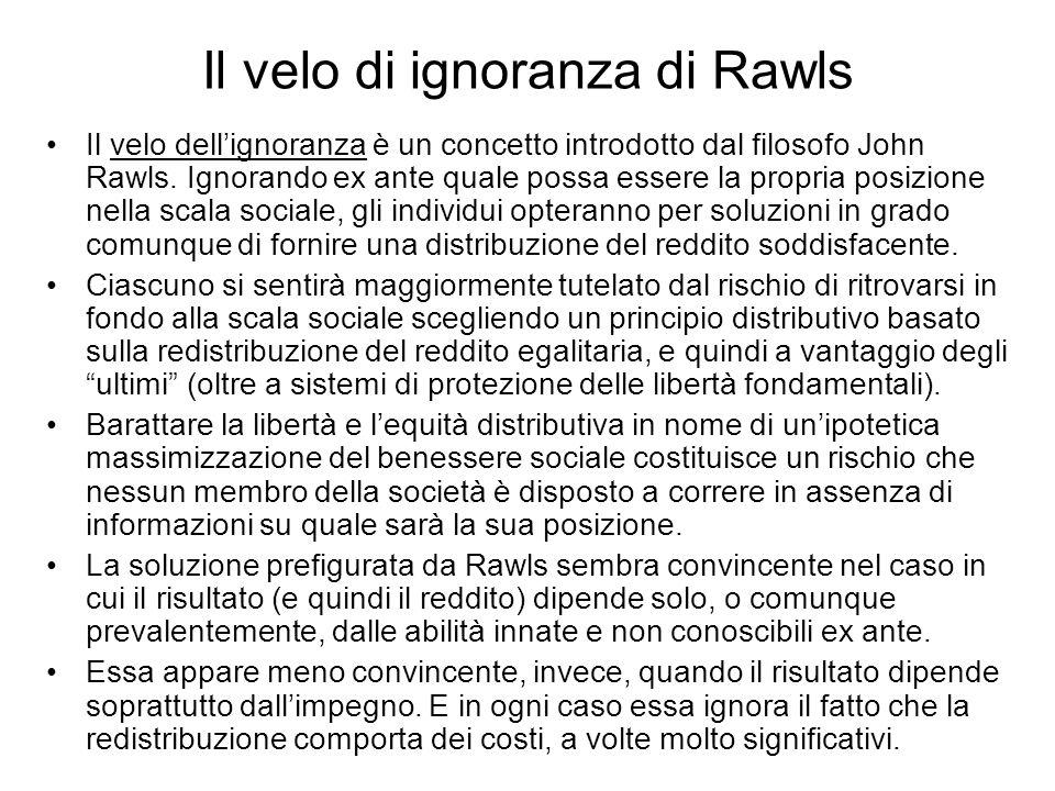 Il velo di ignoranza di Rawls