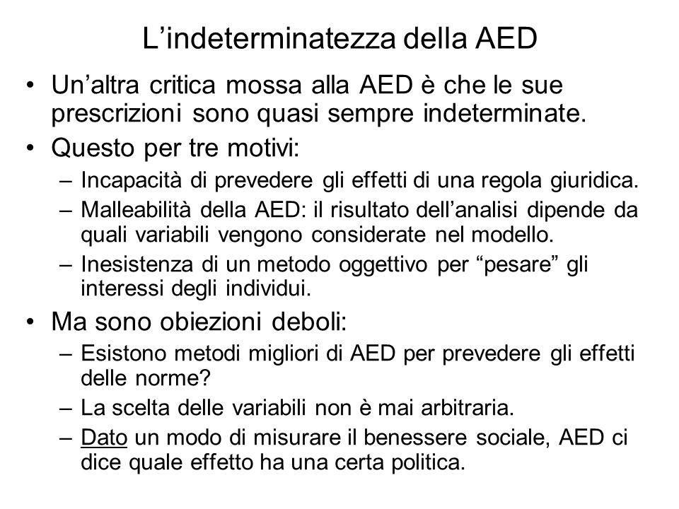 L'indeterminatezza della AED