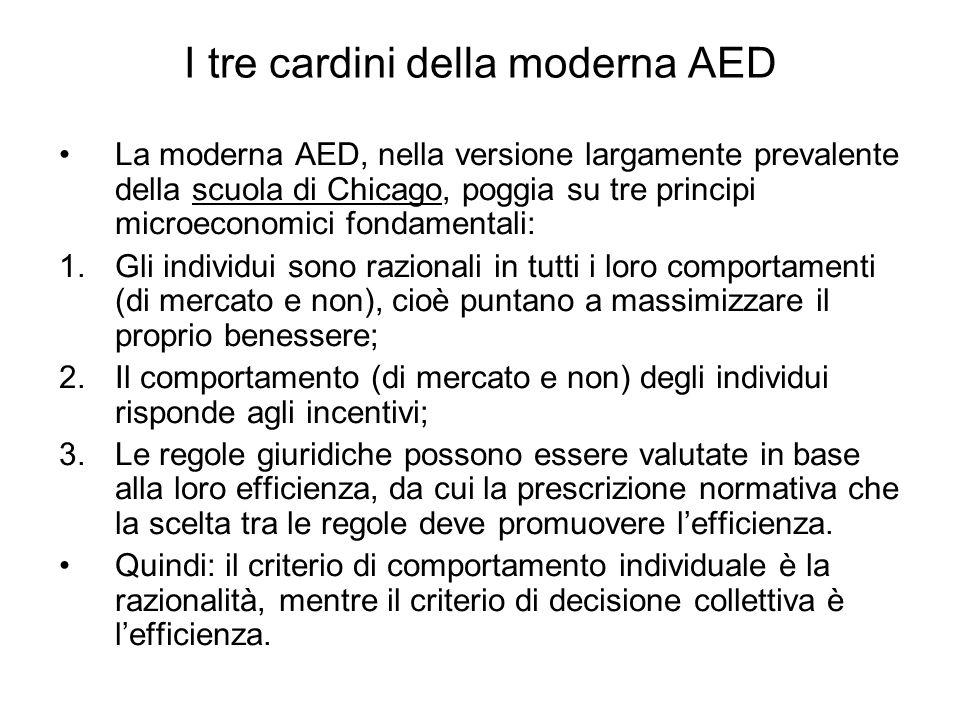 I tre cardini della moderna AED