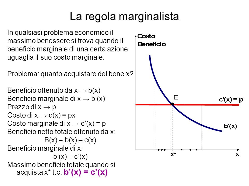 La regola marginalista