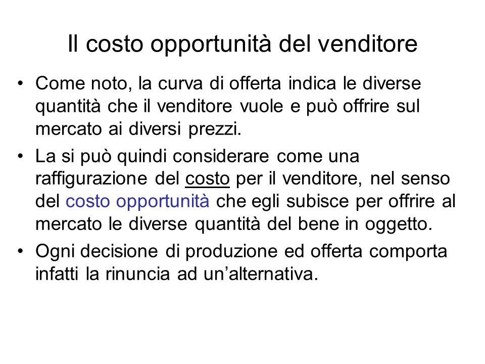 Il costo opportunità del venditore