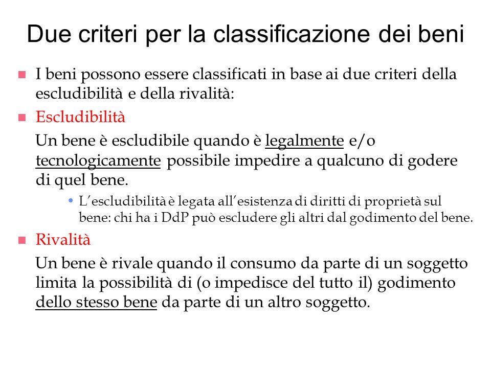 Due criteri per la classificazione dei beni