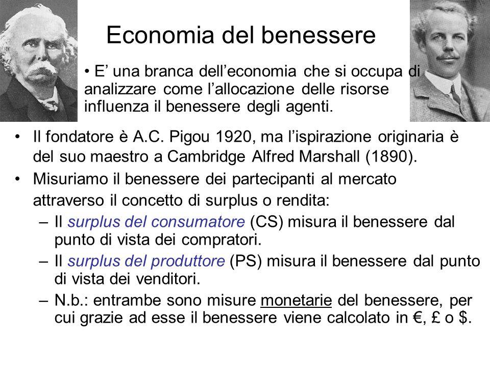 Economia del benessere