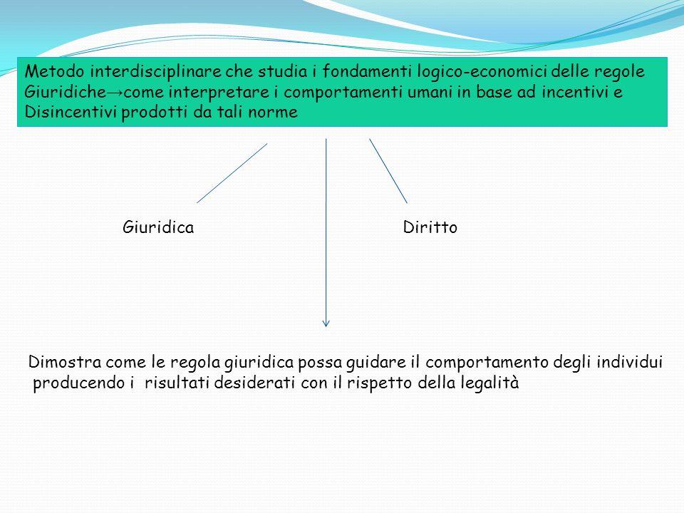 Metodo interdisciplinare che studia i fondamenti logico-economici delle regole
