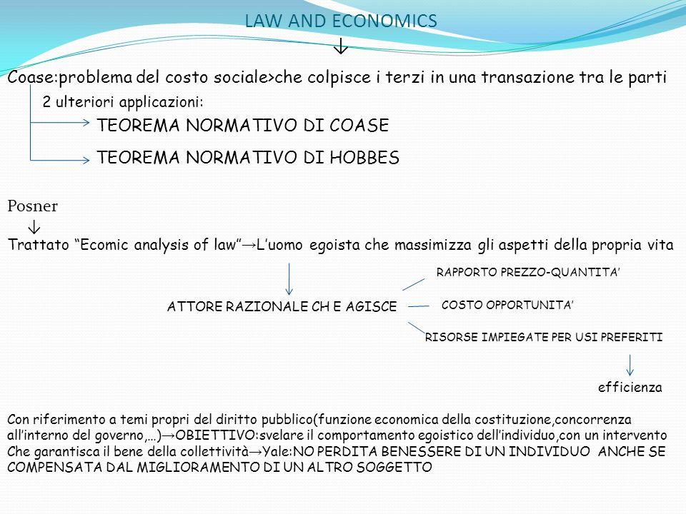 LAW AND ECONOMICS ↓ Coase:problema del costo sociale>che colpisce i terzi in una transazione tra le parti.