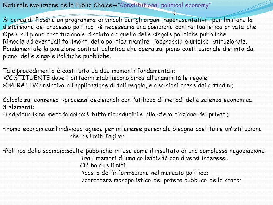 Naturale evoluzione della Public Choice→ Constitutional political economy
