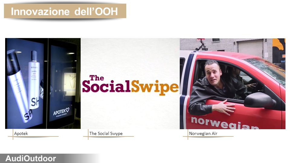 Innovazione dell'OOH Apotek The Social Swype Norwegian Air
