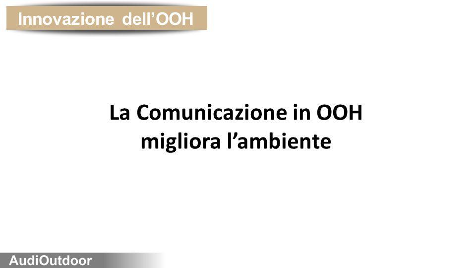 La Comunicazione in OOH