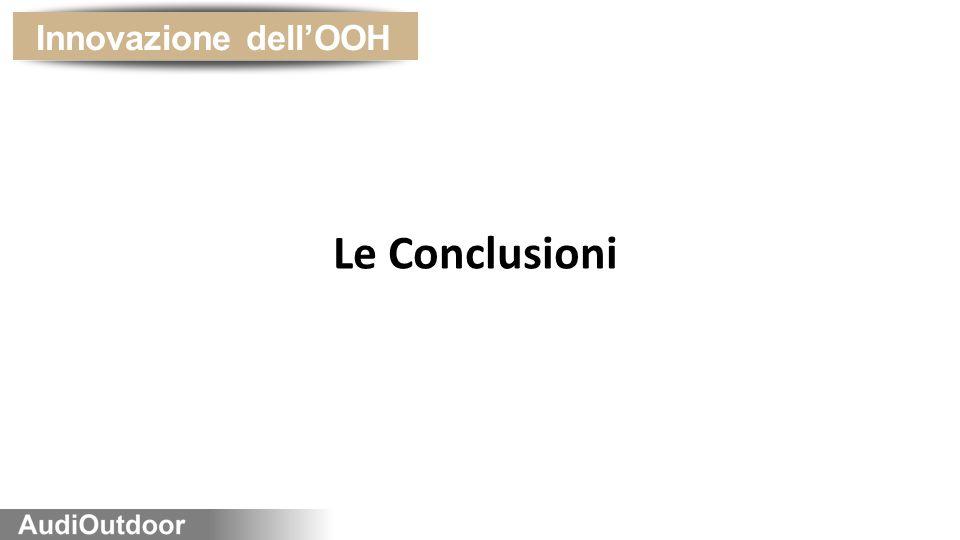 Innovazione dell'OOH Le Conclusioni