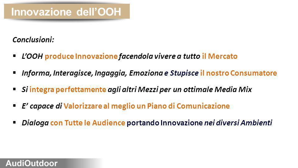 Innovazione dell'OOH Conclusioni: