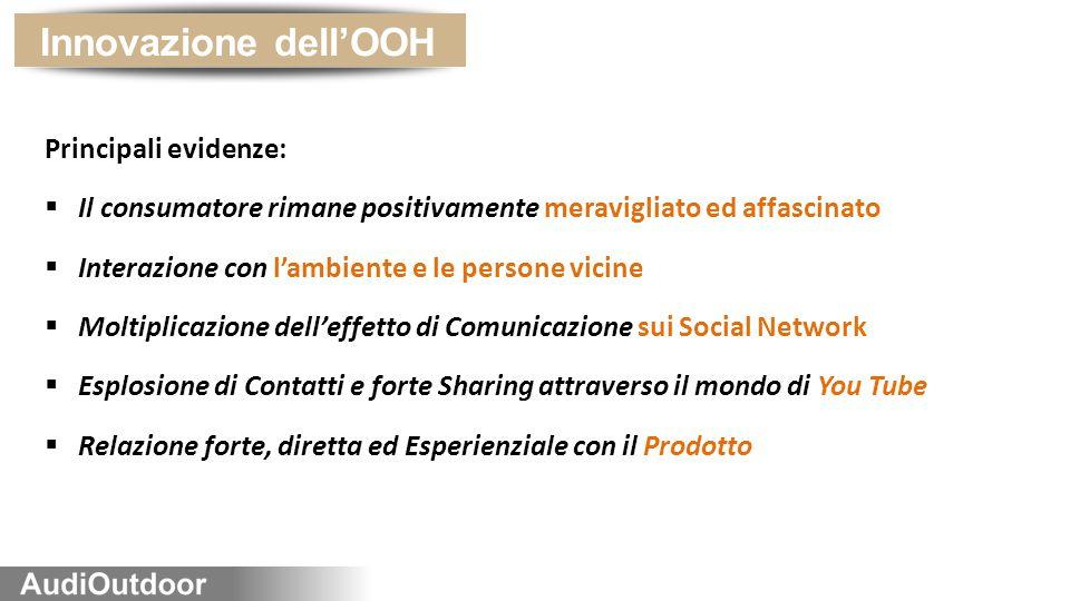 Innovazione dell'OOH Principali evidenze: