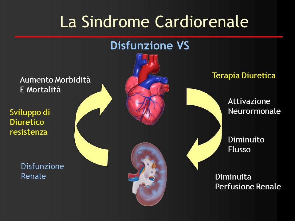 La Sindrome Cardiorenale