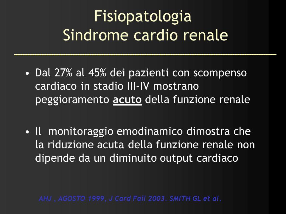Fisiopatologia Sindrome cardio renale