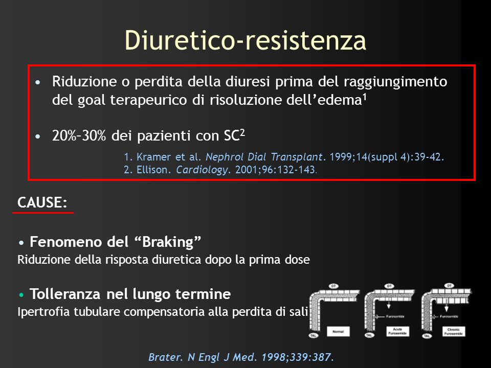 Diuretico-resistenza