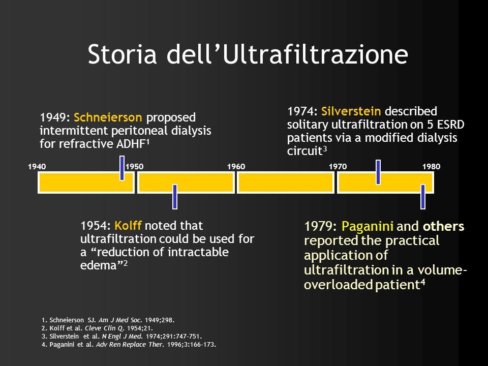 Storia dell'Ultrafiltrazione