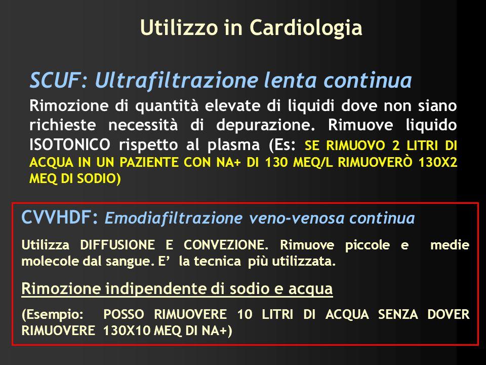 Utilizzo in Cardiologia