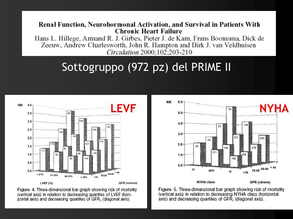 Sottogruppo (972 pz) del PRIME II