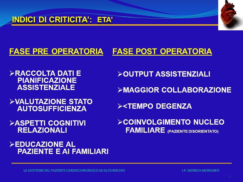 INDICI DI CRITICITA': ETA'